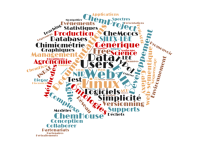 ROSSARD Virginie wordle