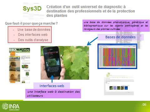 Sys3D
